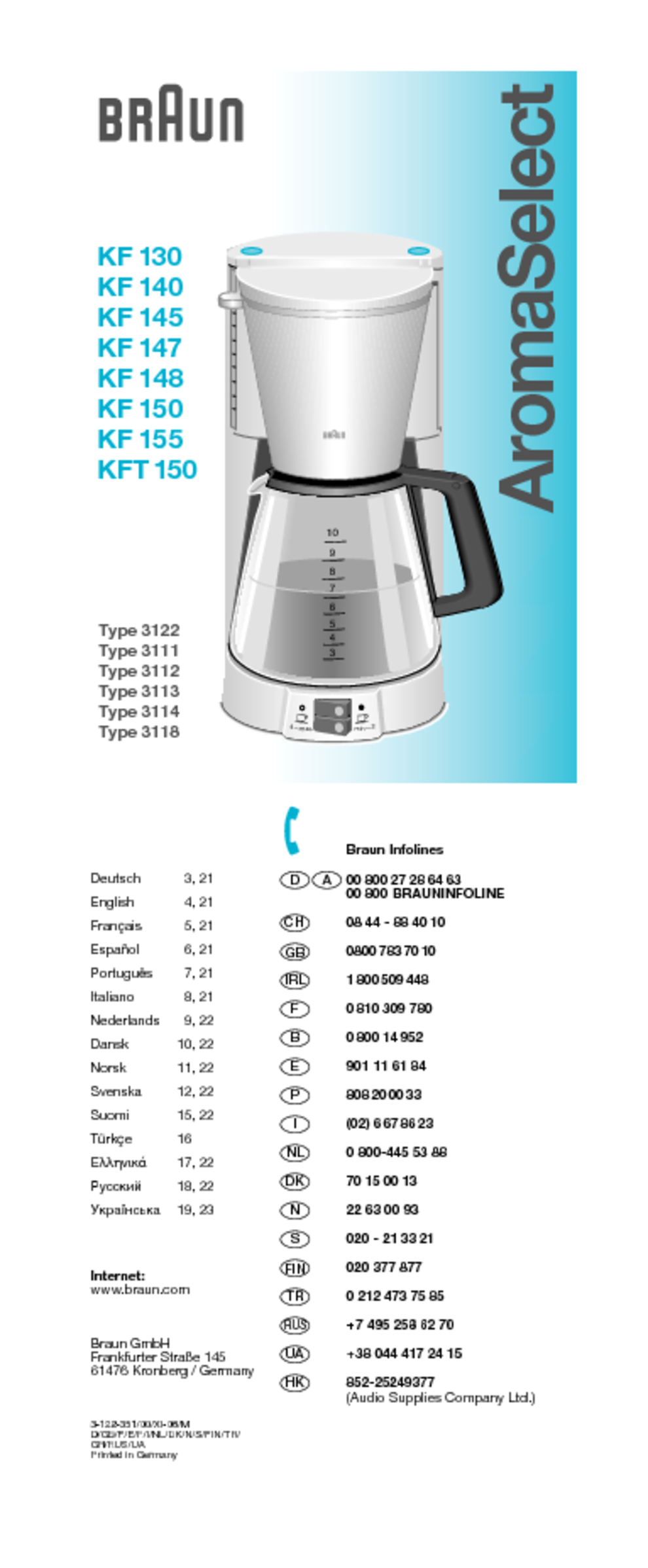Braun Coffee Maker Directions : Download Braun 3106 Coffee Maker Manual - masterwebsites